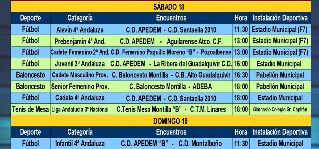 Agenda Deportiva Local del viernes 17 al jueves 23 de enero